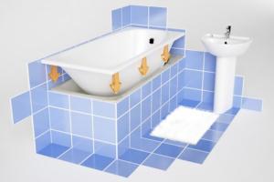 Акриловый вкладыш (ванна в ванну)